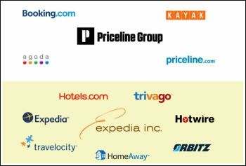 best-hotel-booking-sites